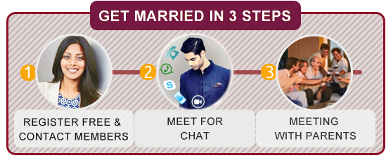 Get married in 3 steps